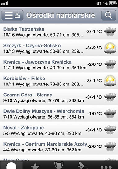 Aplikacja iSKI Polska
